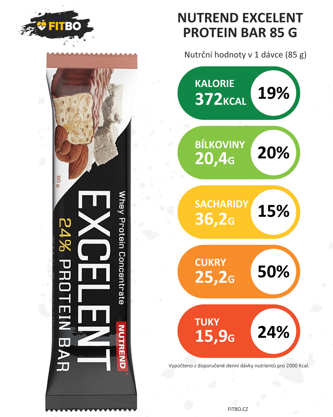02 nutricni-hodnoty-nutrend-excelent-protein-bar